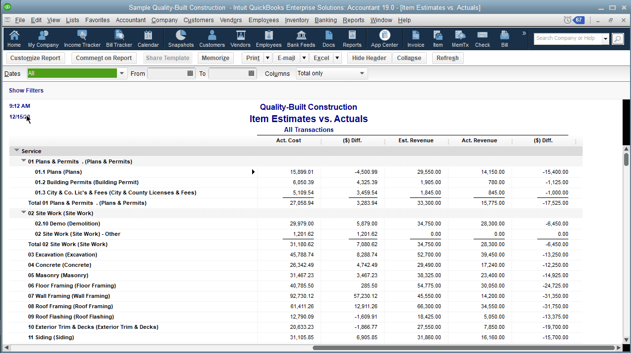 Here is an item by item breakdown of estimated cost vs actual cost; the estimated revenue vs actual revenue; and seeing if you stood to gain or lose from each item.
